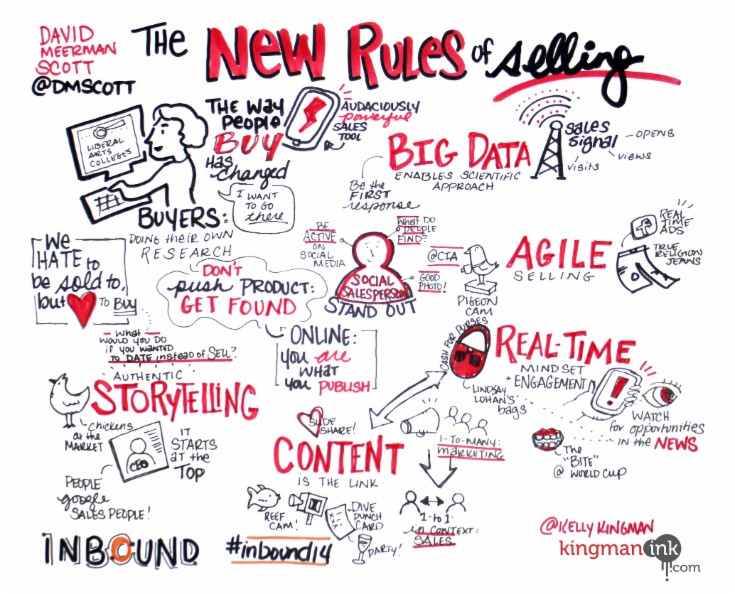 New-Rules-of-Selling-INFOGRAPHIC-David Meerman Scott
