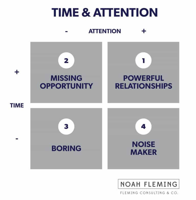 TimeAttention-Graphic