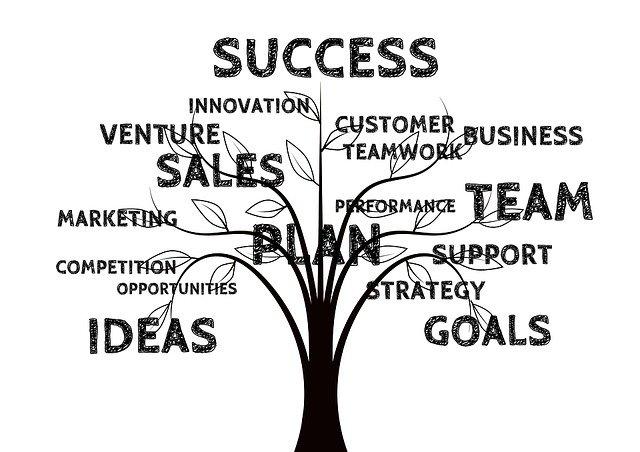 business-success-tree