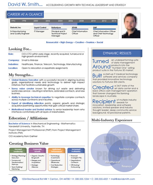 online resumes samples