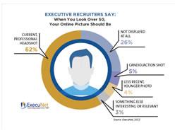 executive-recruiters-say
