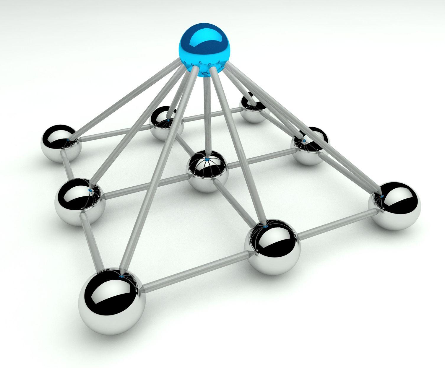 hierachy-pyramid