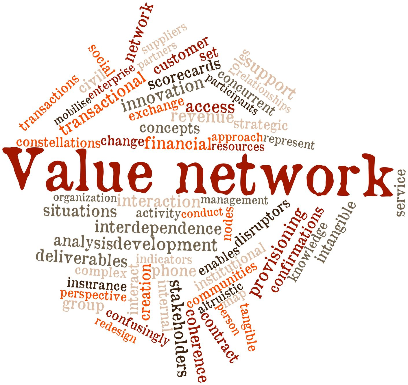 value-network-wordcloud